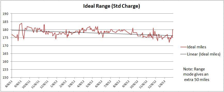 Range_Graph.JPG