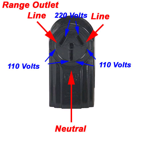 range_outlet.jpg
