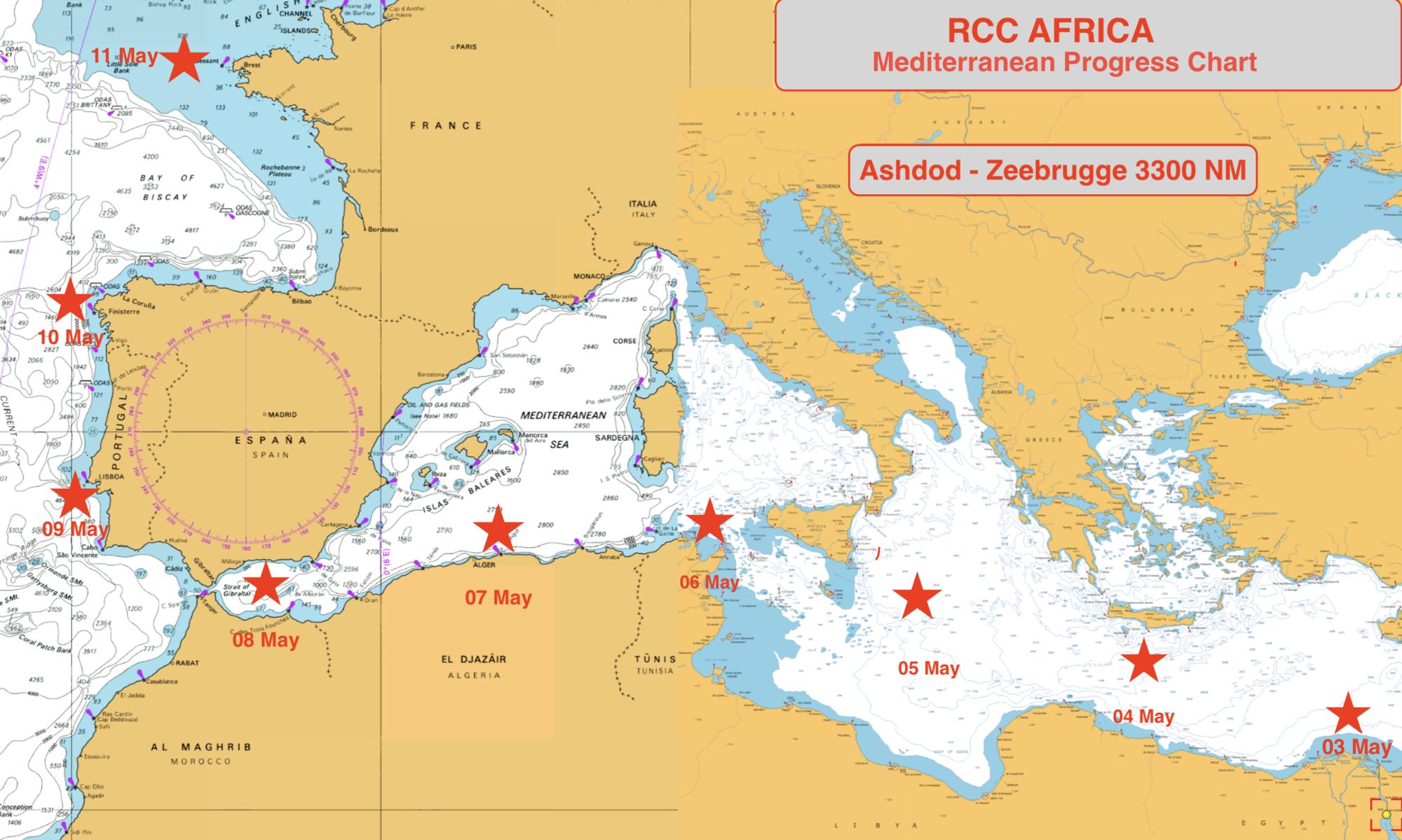 RCC Africa Med.png