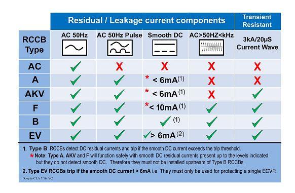 RCD symbols.jpg