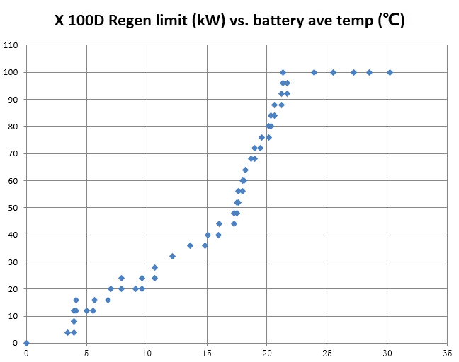regen-limit.png