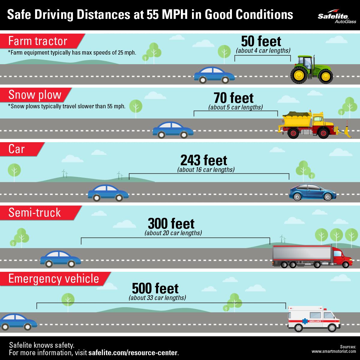 safe-driving-distance-infobyte.jpg
