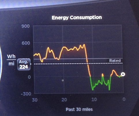 Salida 20131216-Energy.png