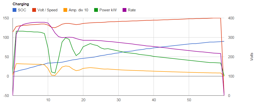 SC power Fluctuation.png