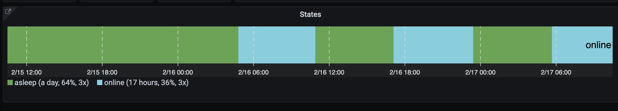 Screenshot 2021-02-17 at 10.28.54.png