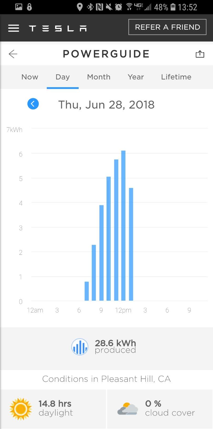 Screenshot_20180628-135256_MySolarCity.jpg
