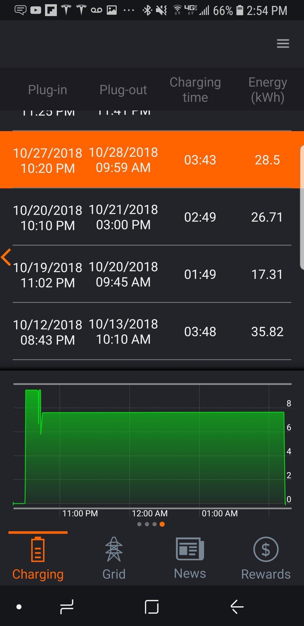 Screenshot_20181128-145411_EV JuiceNet.jpg