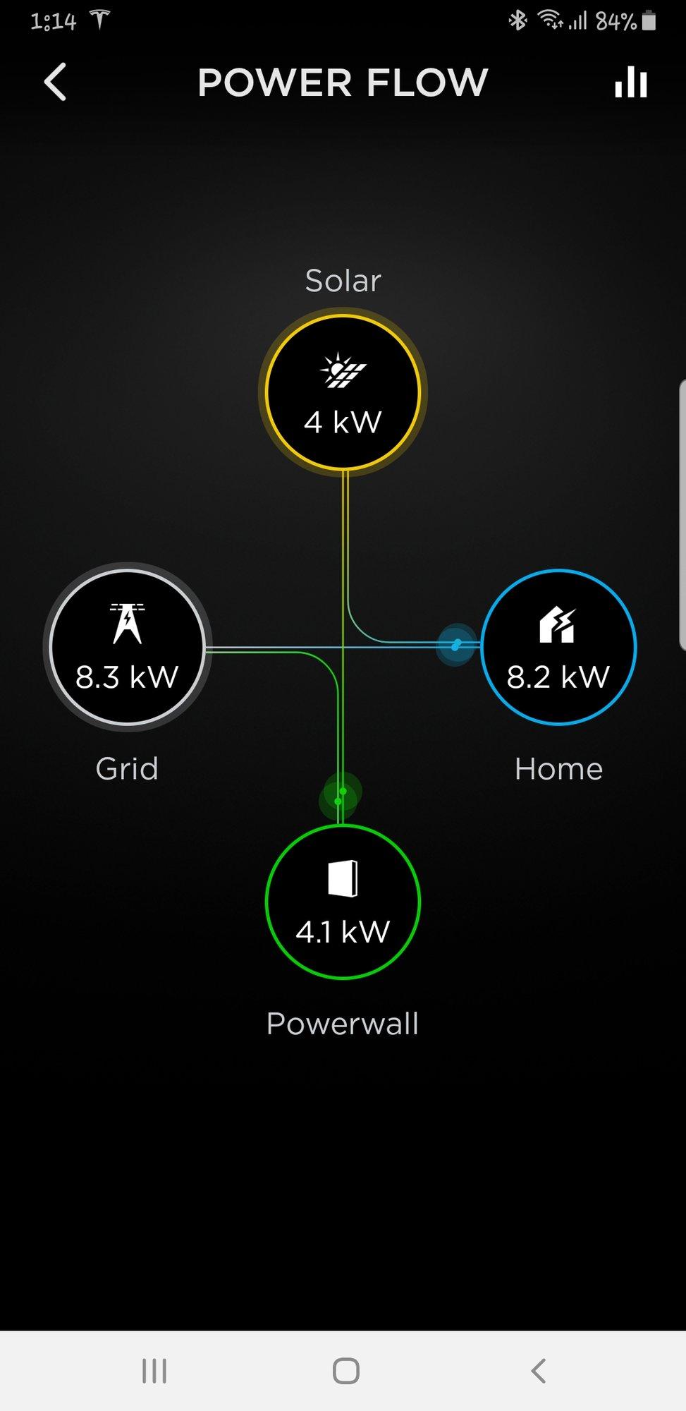 Screenshot_20200104-131409_Tesla.jpg