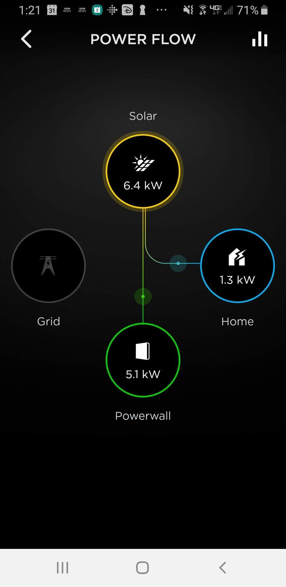 Screenshot_20200402-132131_Tesla.jpg