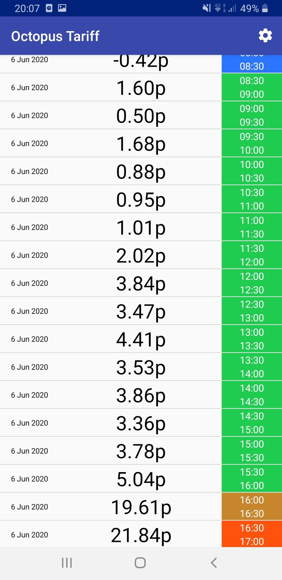 Screenshot_20200605-200709_Octopus Tariff.jpg