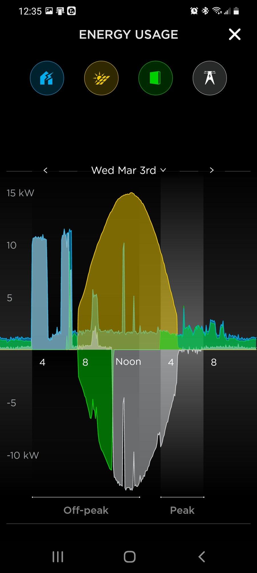 Screenshot_20210310-123525_Tesla.jpg