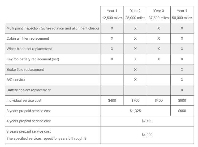 Service plans.PNG