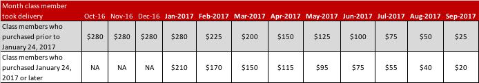 settlement _amounts.png
