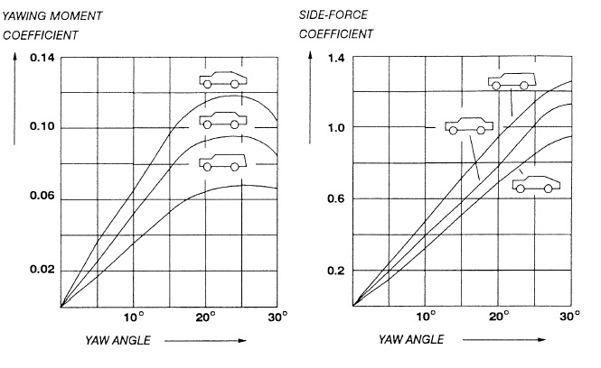 shape-moment-force.jpg
