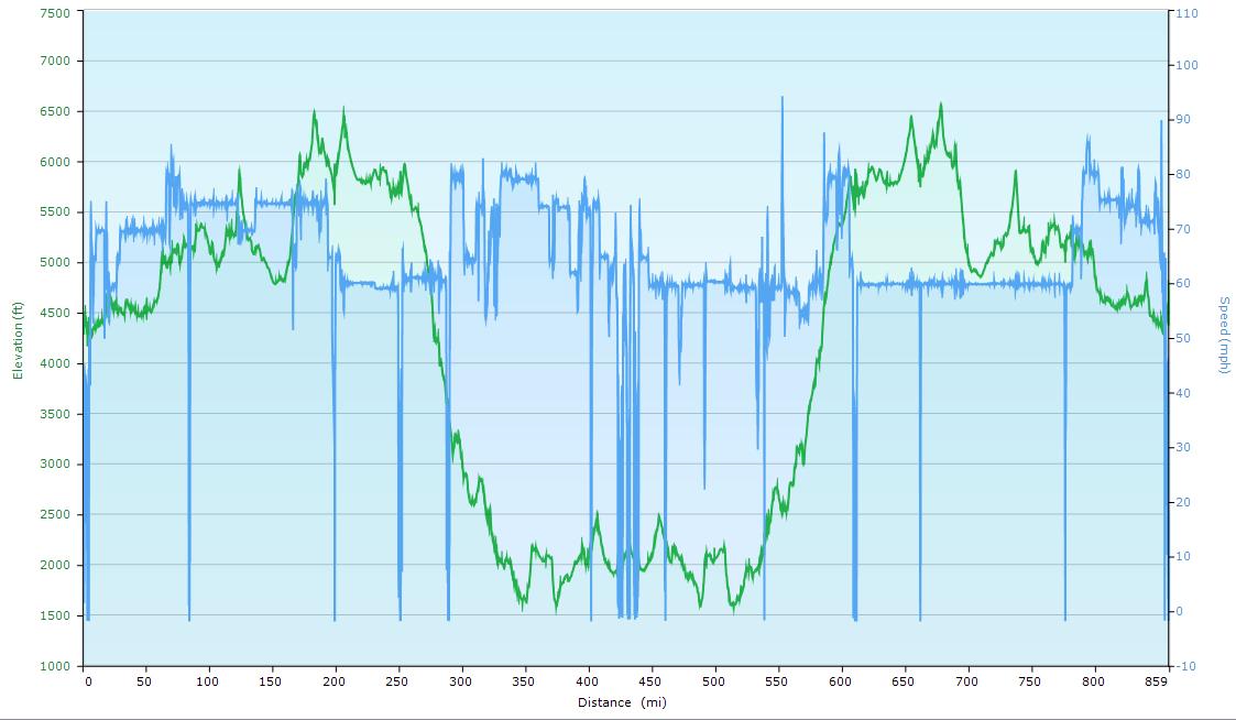 SLCLASSLC-graph.png