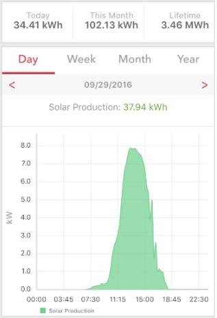 solar_curve.jpg