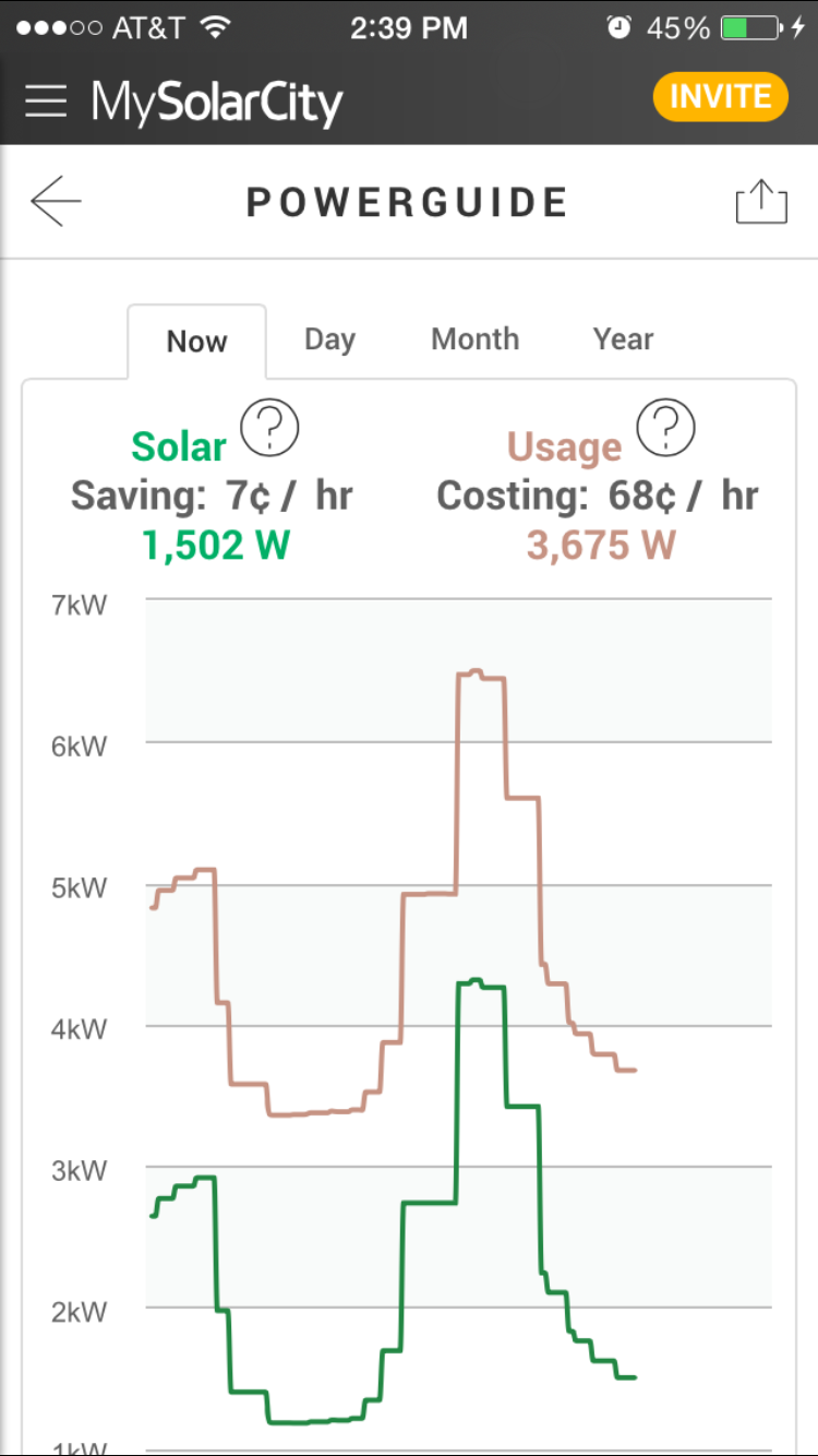 solarcity powerguide.PNG