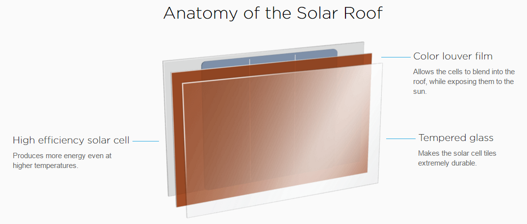 SolarRoof.PNG