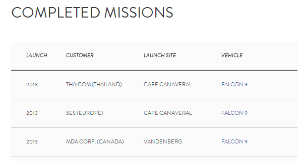 spacex-completed-missions-oops.png