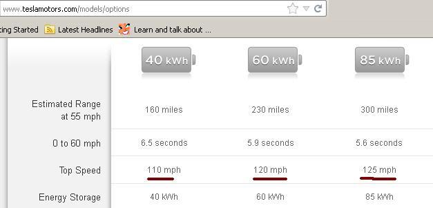 speeds1.jpg