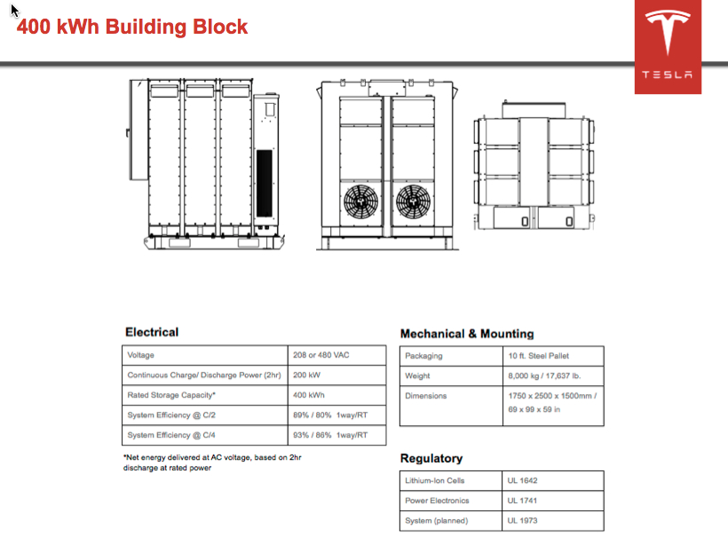 straubel1_400kWh_Building_Block.jpg