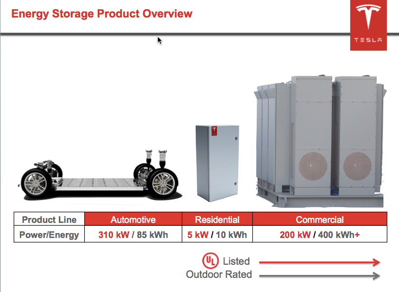 straubel3_energy_storage_product_overview.jpg