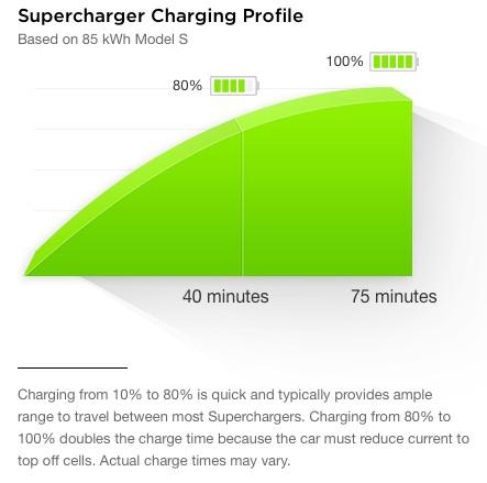 Supercharge screenshot.jpg