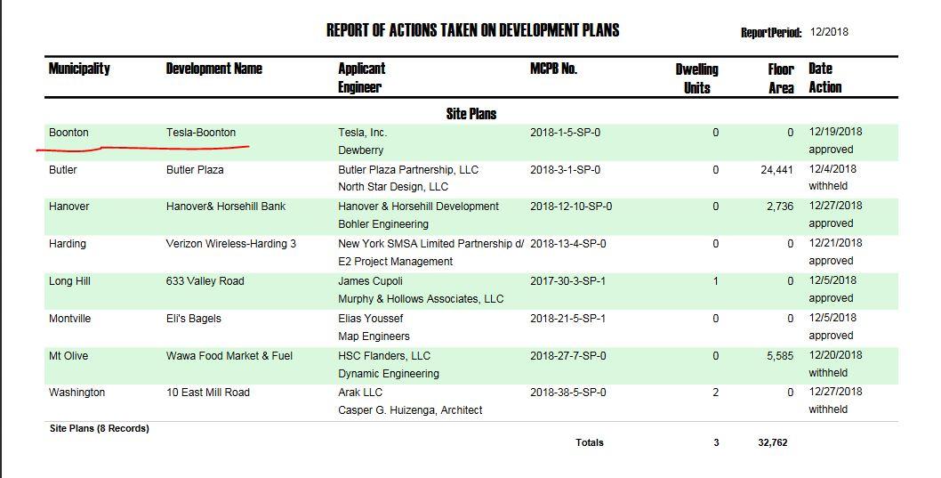 Supercharger- Boonton, NJ_planning board report.JPG