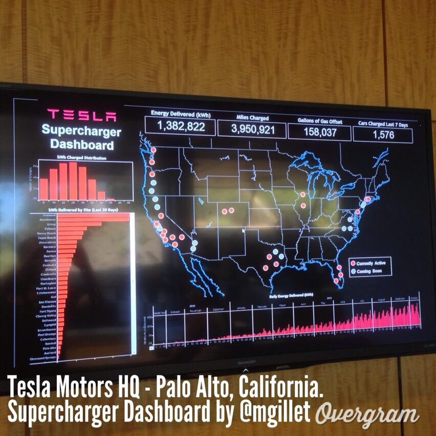 supercharger-dashboard-HQ-Tesla-Club-Belgium.jpg