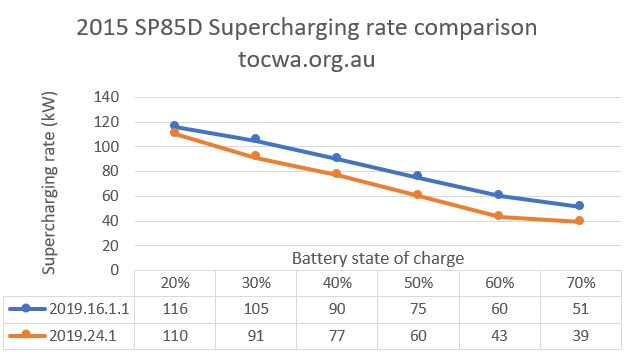 Supercharger Results.JPG