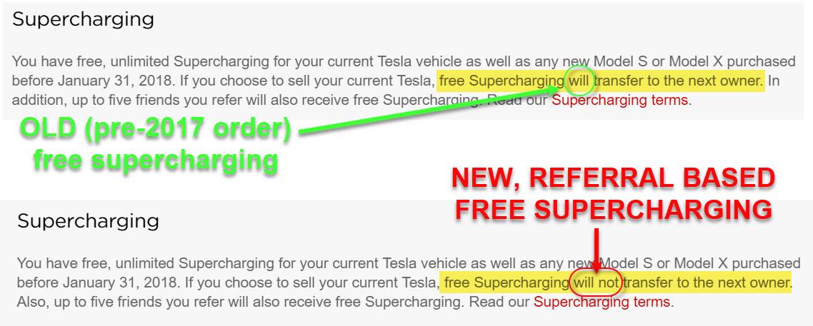 Supercharging-OLDvsNEW.jpg