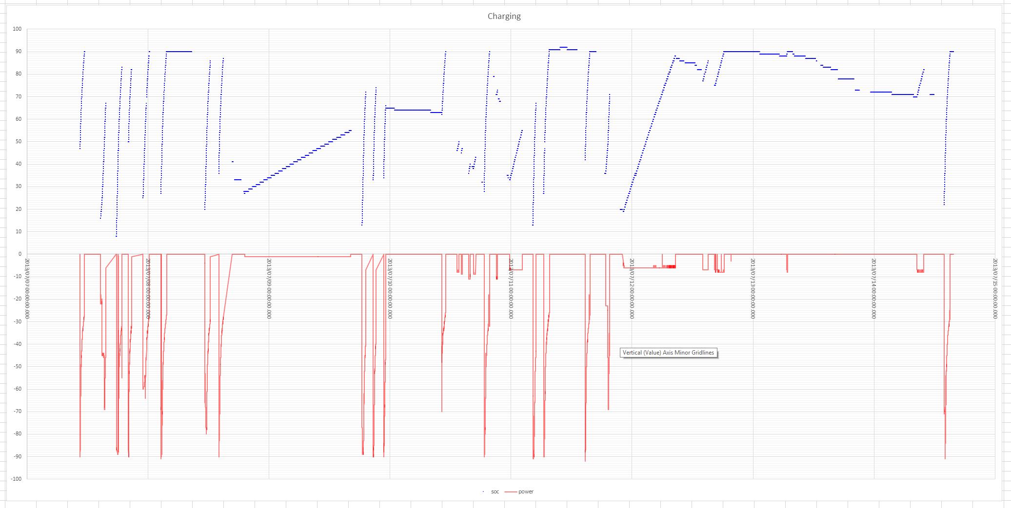 SuperchargingWeek_Chart1.png