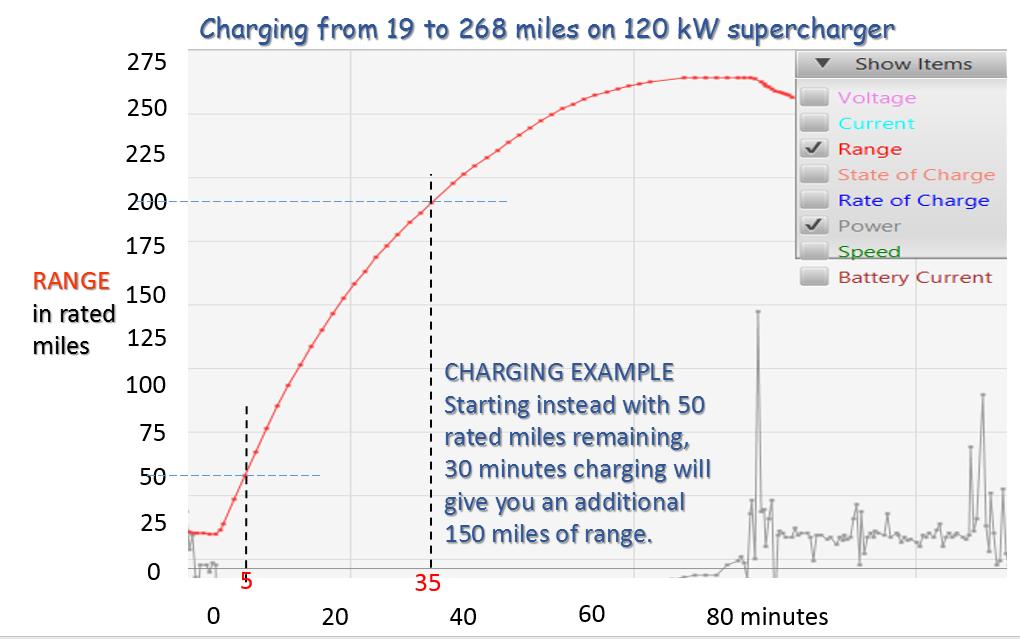 Superchg range curve.PNG