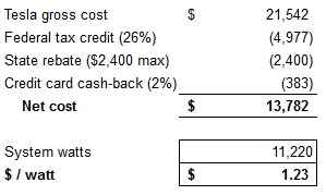 System Cost.png