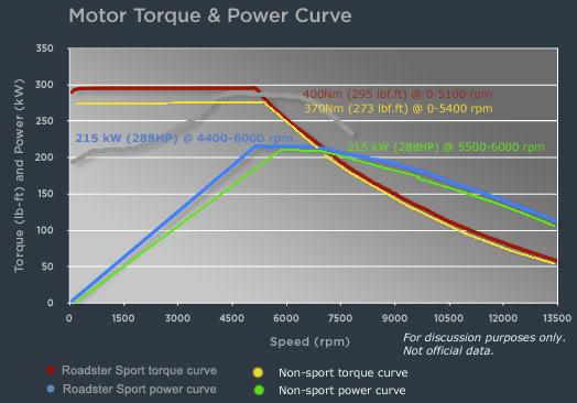 TEGs sport-compare.jpg
