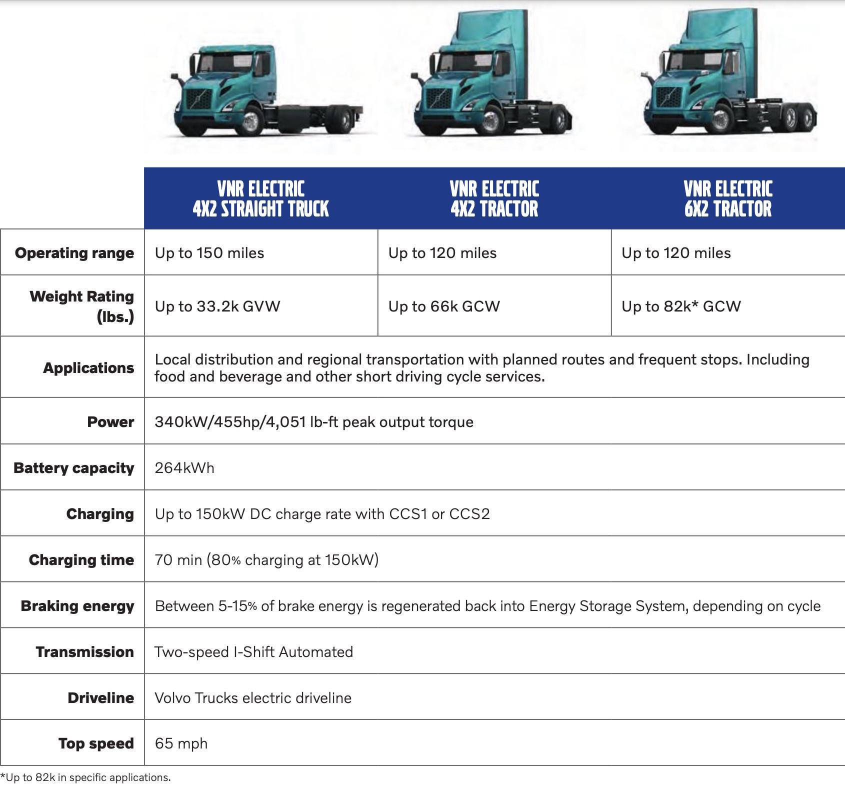 telsa-semi-volvo-vnr-electric-class-8-truck-2.jpg