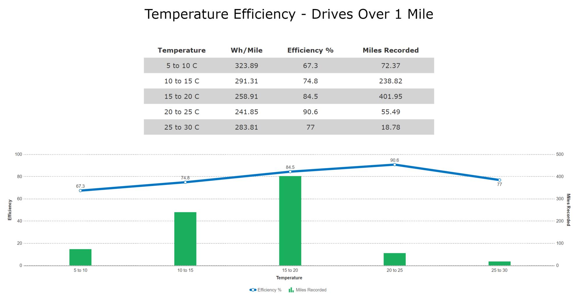 Temp efficiency.PNG