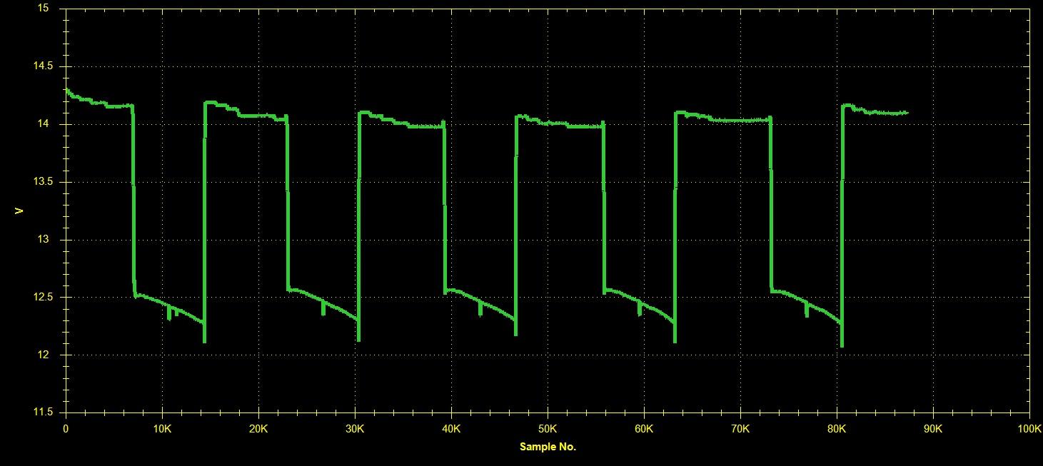 Tesla-12-volt-battery-24-hours-S90D-2.jpg