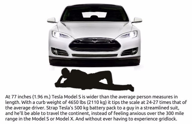 tesla%2Bs%2B%252B%2Bperson%2Blying%2Bdown%2B%25282%2529.jpg