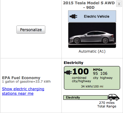 Tesla 90D MPGe on FuelEconomy.gov.png