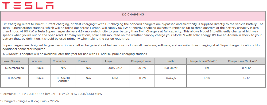 Tesla CHAdeMo.png