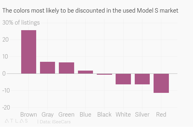 Tesla color value.png