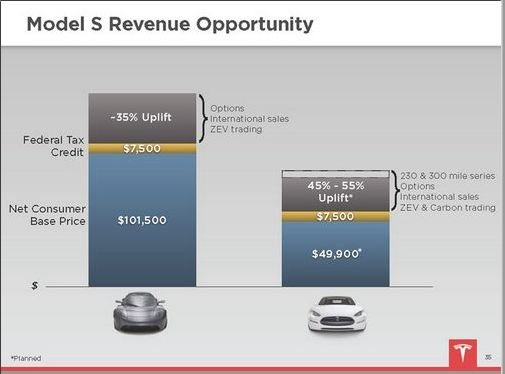 tesla-customers-love-to-upgrade-their-cars-and-thats-great-for-margins.jpg