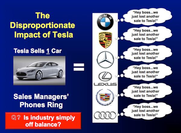 Tesla Disproportionate Impact.png