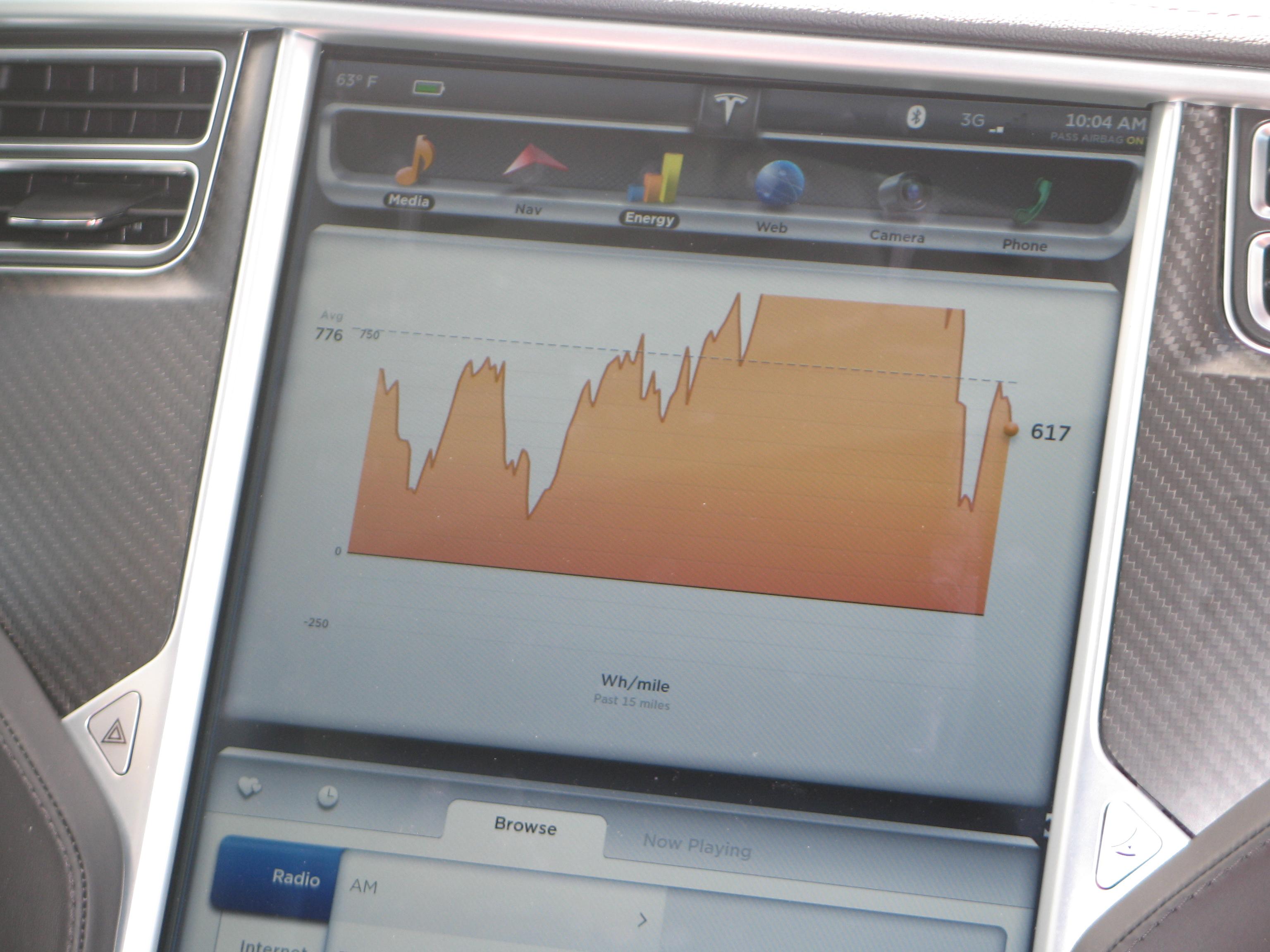 Tesla Get Amped 027.JPG