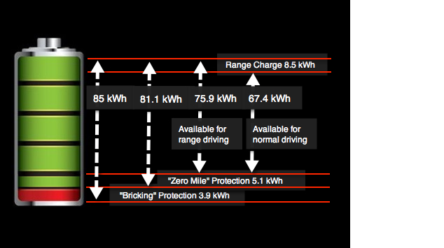 tesla-model-s-battery-overview.jpg