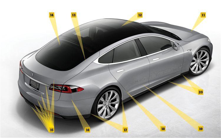 Tesla-Model-S-rear.jpg