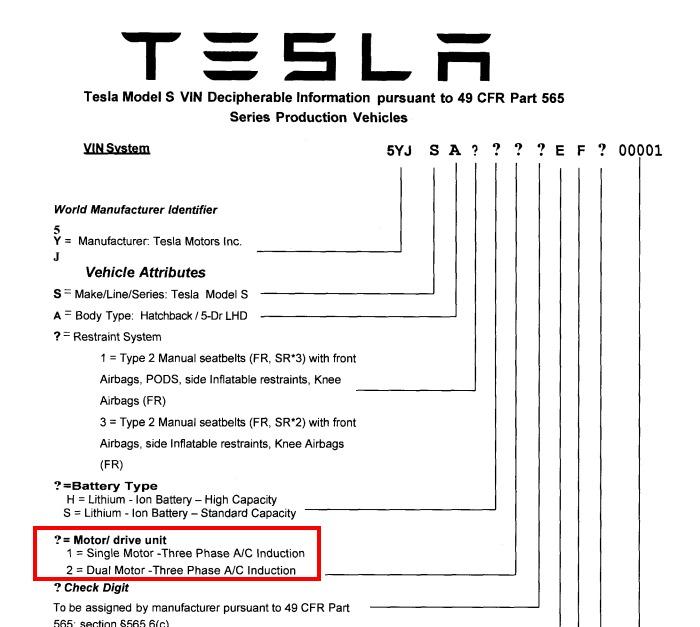 Tesla-Motors-VIN-NHTSA.jpe