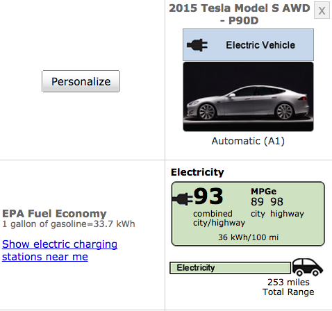 Tesla P90D MPGe on FuelEconomy.gov.png