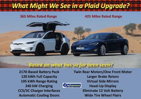 Tesla Plaid Speculation.jpg